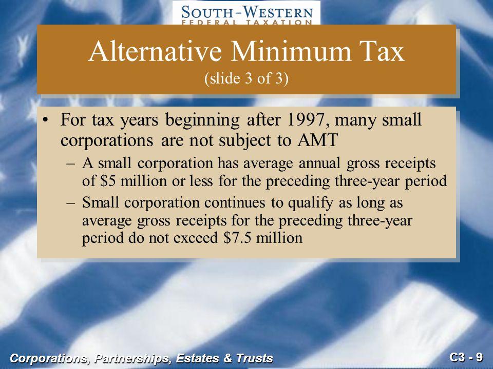 Alternative Minimum Tax (slide 3 of 3)