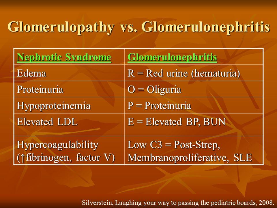 Glomerulopathy vs. Glomerulonephritis