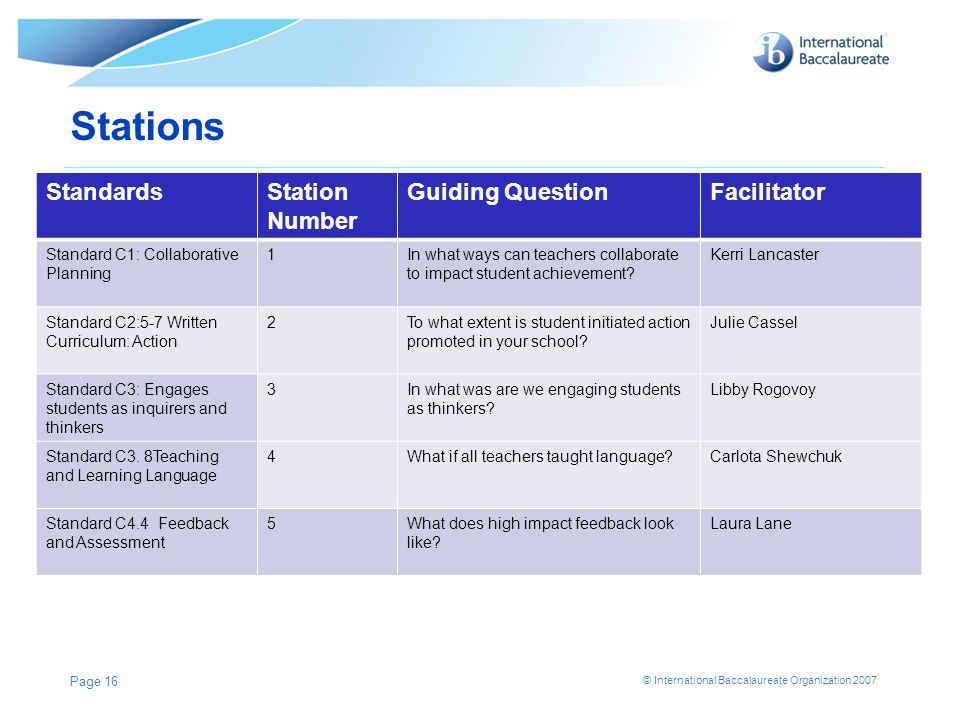 Stations Standards Station Number Guiding Question Facilitator
