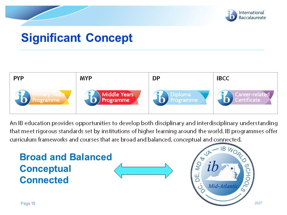 Significant Concept Broad and Balanced Conceptual Connected