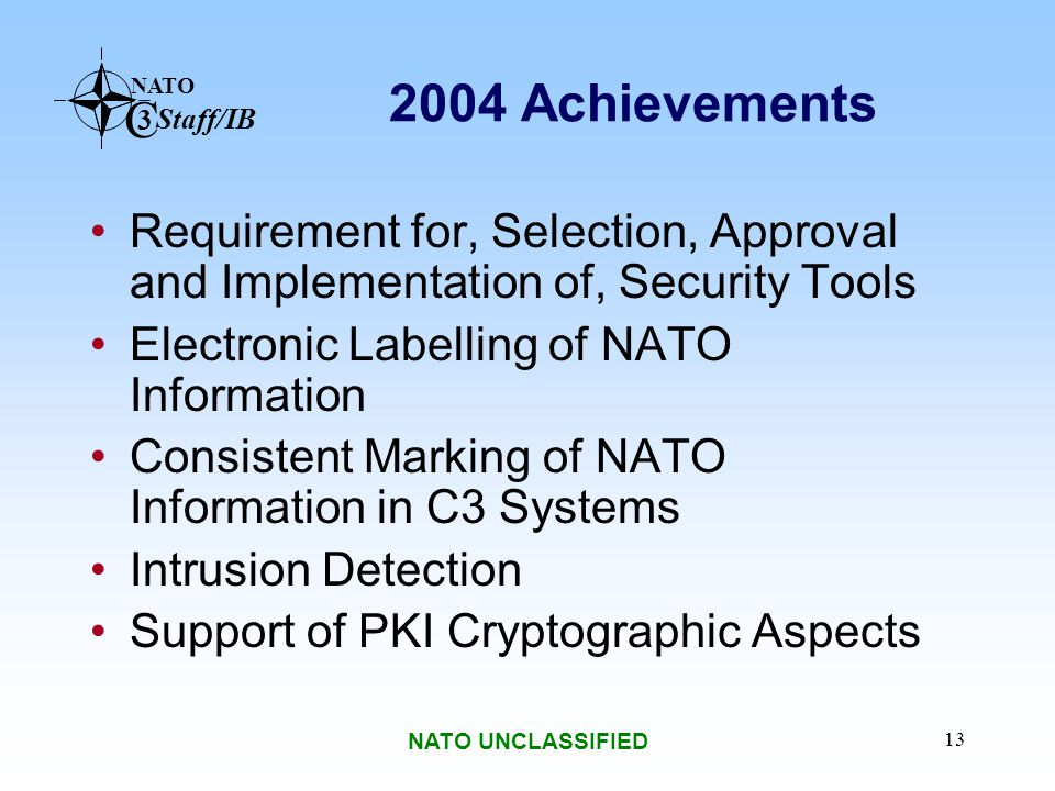 2004 Achievements Requirement for, Selection, Approval and Implementation of, Security Tools. Electronic Labelling of NATO Information.