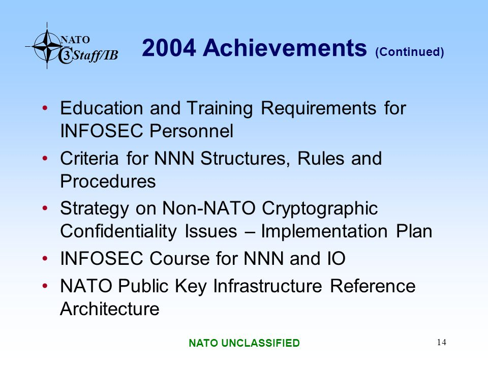 2004 Achievements (Continued)