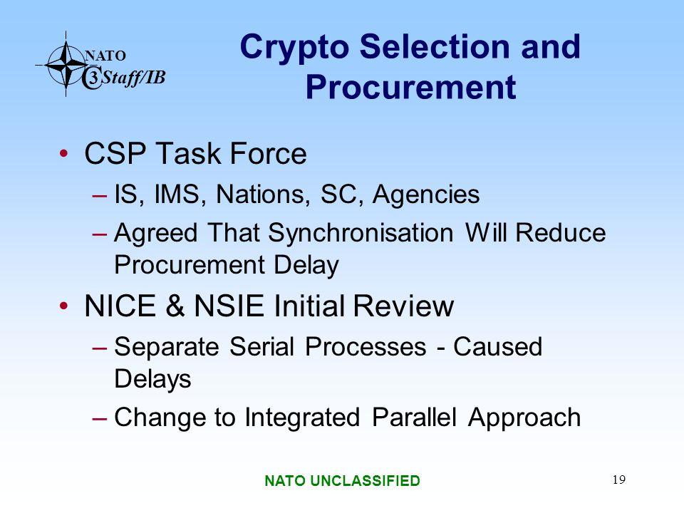Crypto Selection and Procurement