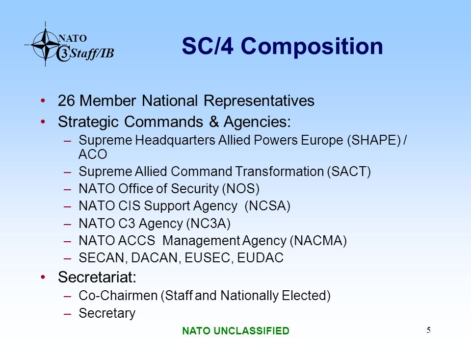 SC/4 Composition 26 Member National Representatives