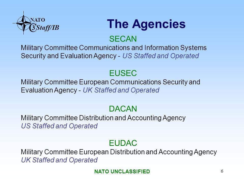 The Agencies SECAN EUSEC DACAN EUDAC