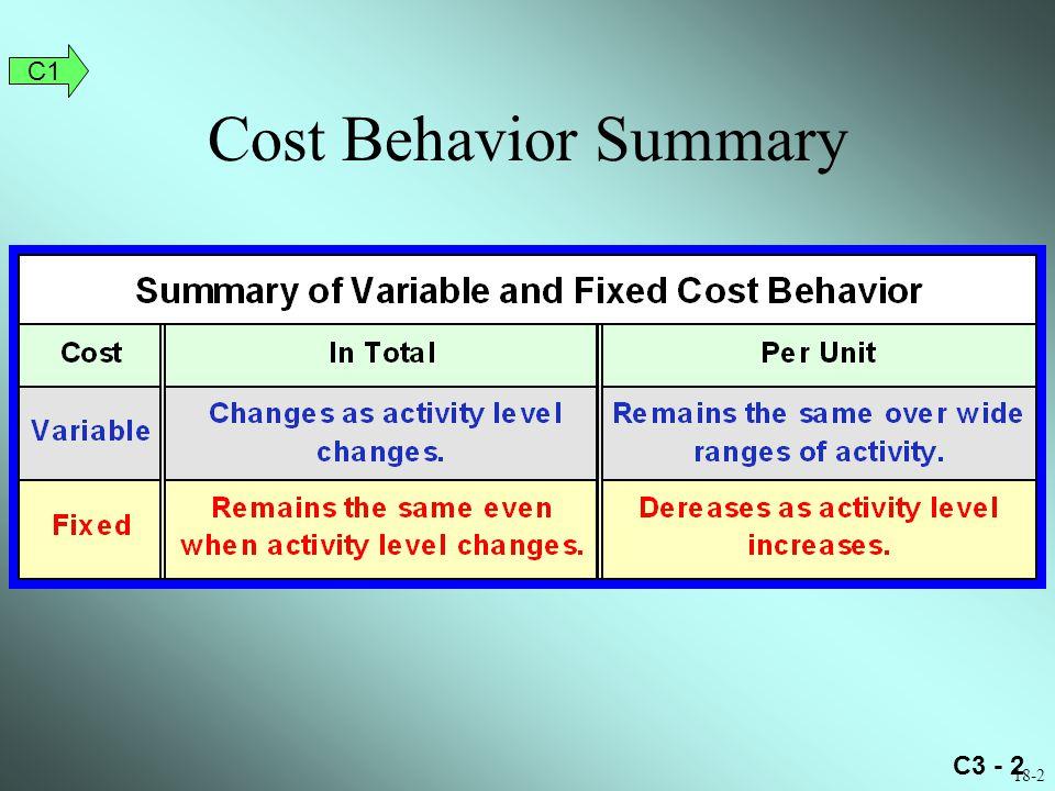 C1 Cost Behavior Summary 18-2
