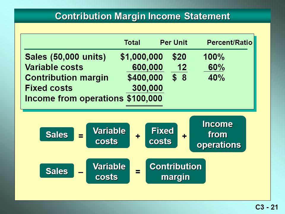 Contribution Margin Income Statement