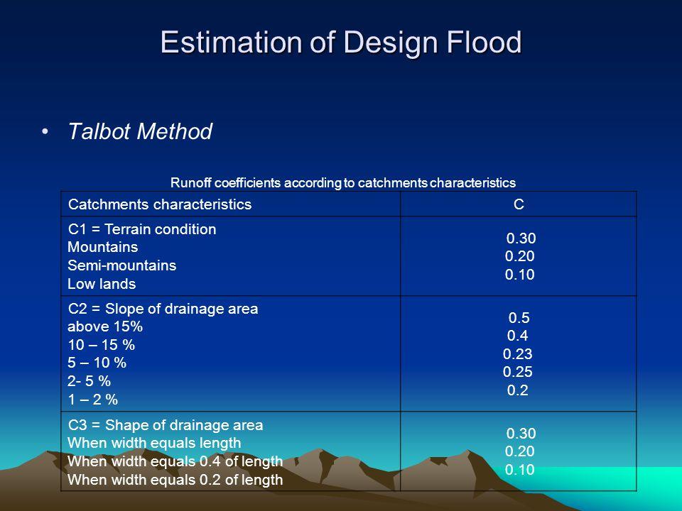 Estimation of Design Flood