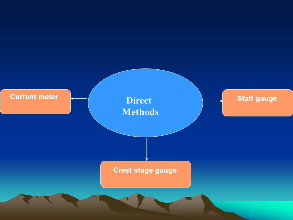 Direct Methods Current meter Staff gauge Crest stage gauge