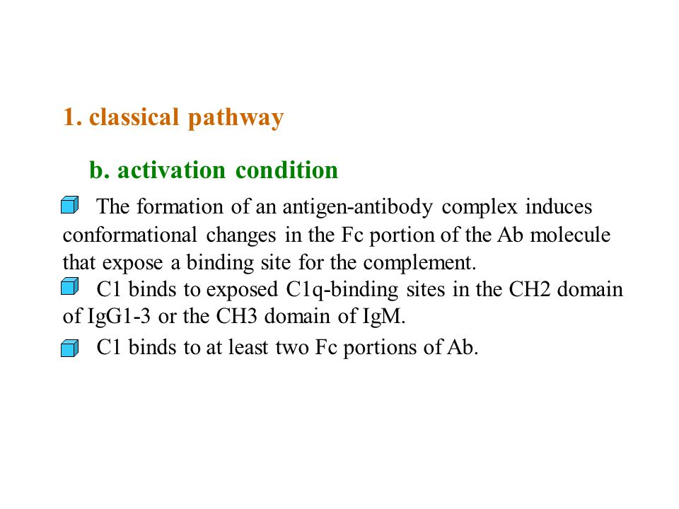 b. activation condition