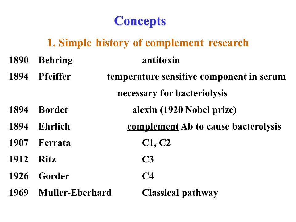 1. Simple history of complement research