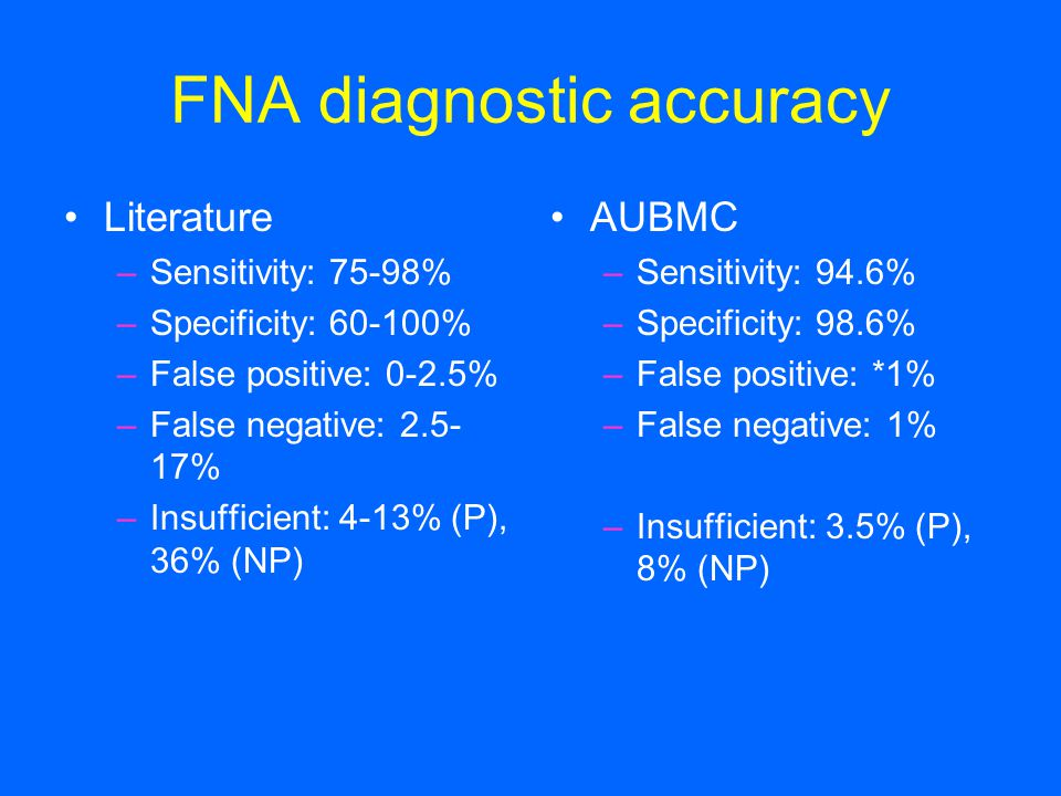 FNA diagnostic accuracy