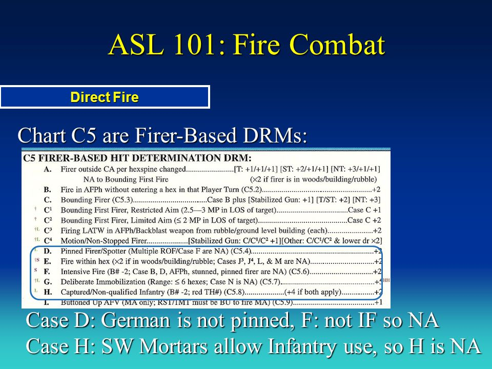 ASL 101: Fire Combat Chart C5 are Firer-Based DRMs: