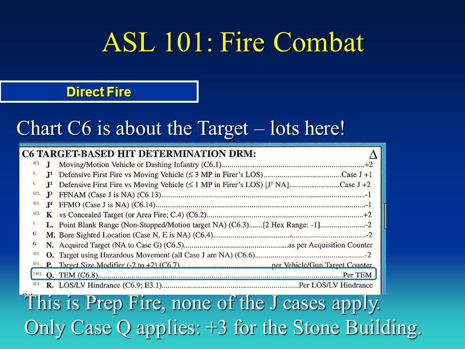 ASL 101: Fire Combat Chart C6 is about the Target – lots here!