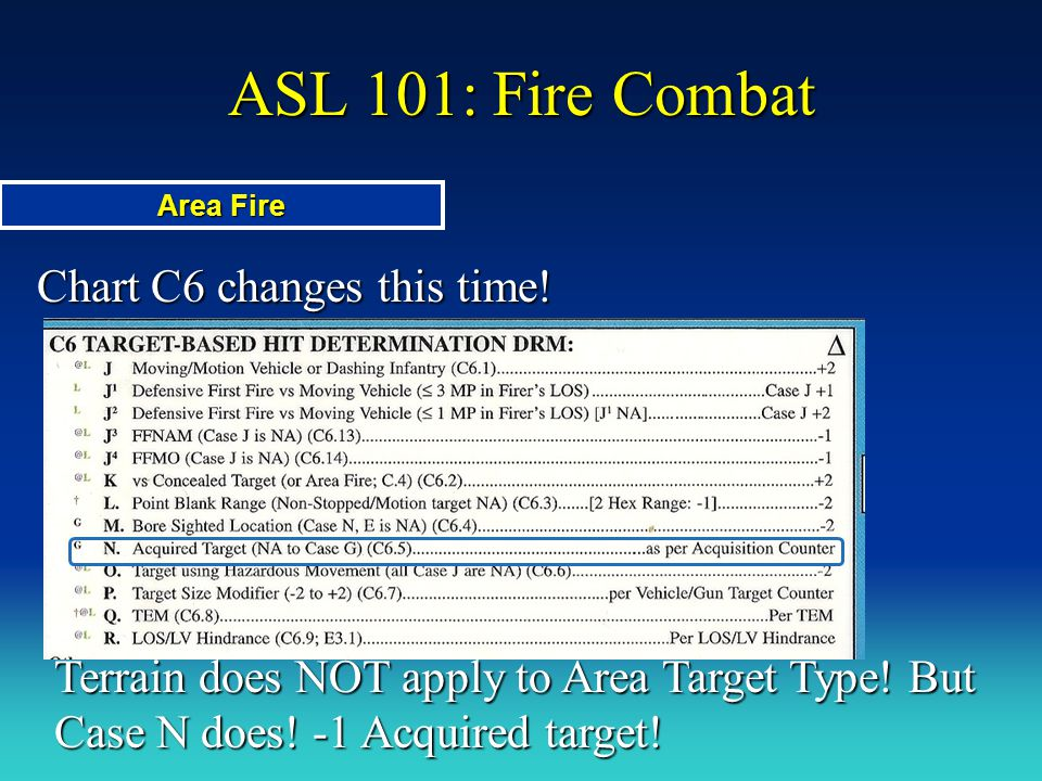 ASL 101: Fire Combat Chart C6 changes this time!