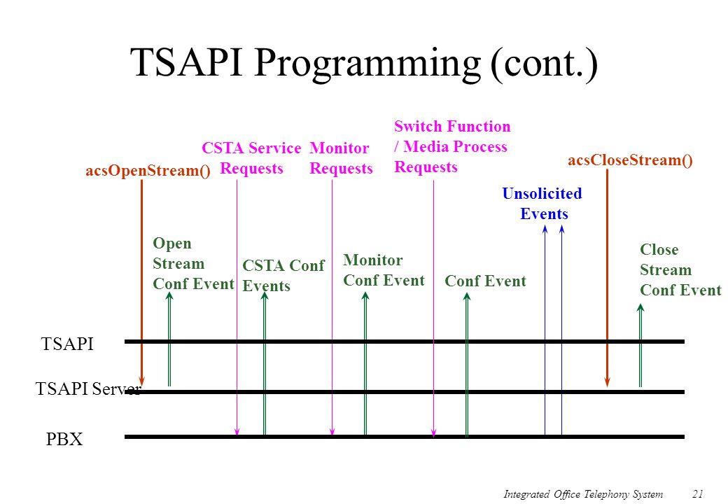 TSAPI Programming (cont.)