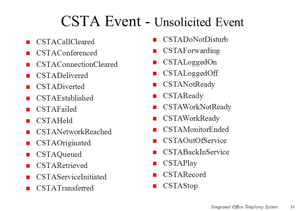 CSTA Event - Unsolicited Event