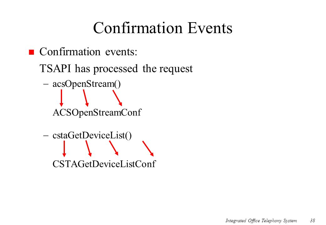 Confirmation Events Confirmation events: