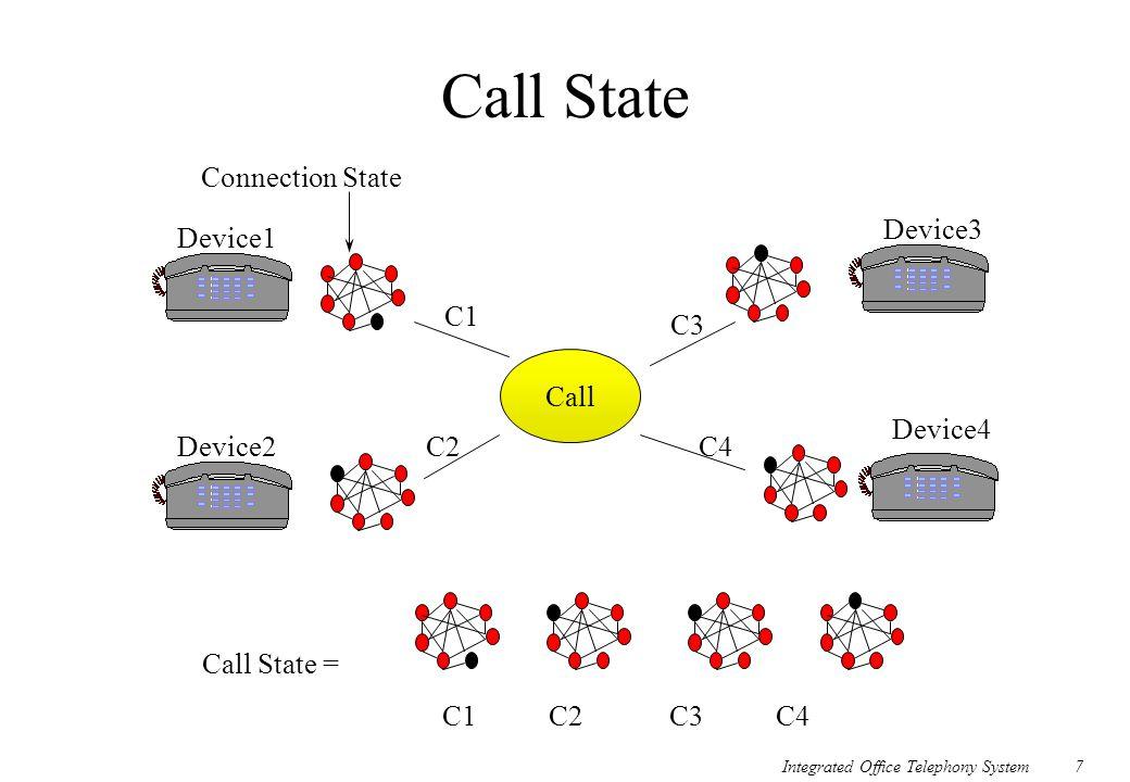 Call State Call Device1 Device4 Device3 Device2 C1 C2 C3 C4