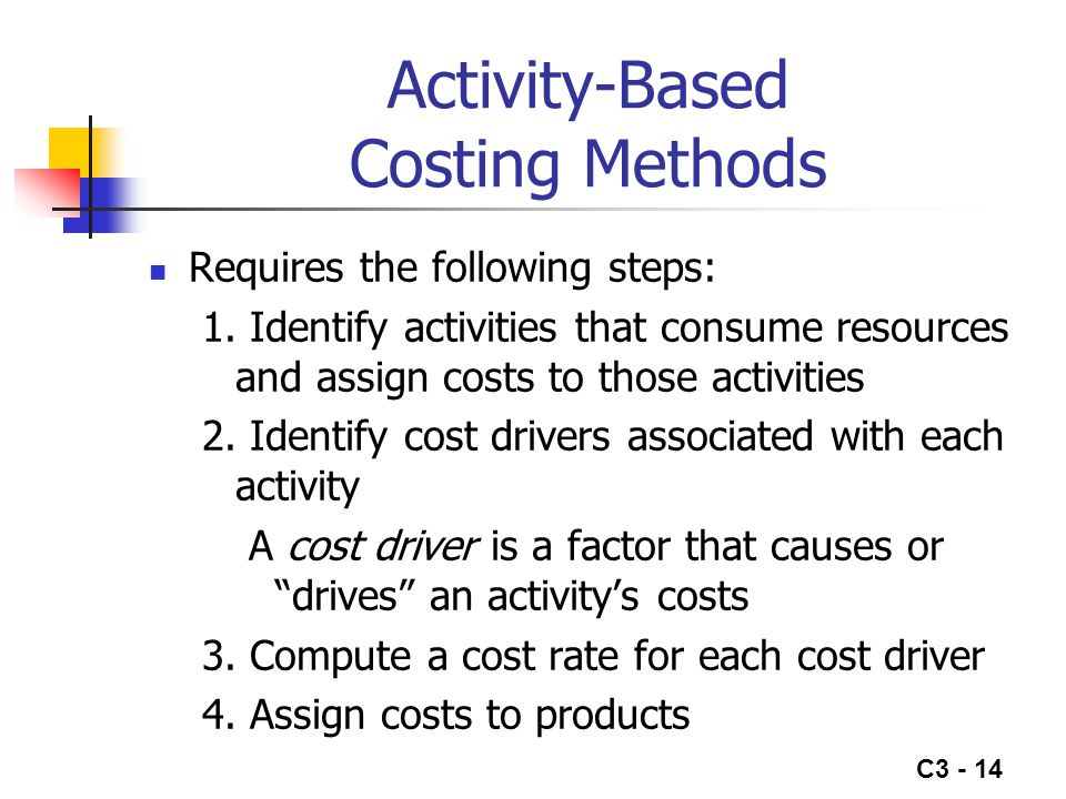 Activity based costing in new zealand