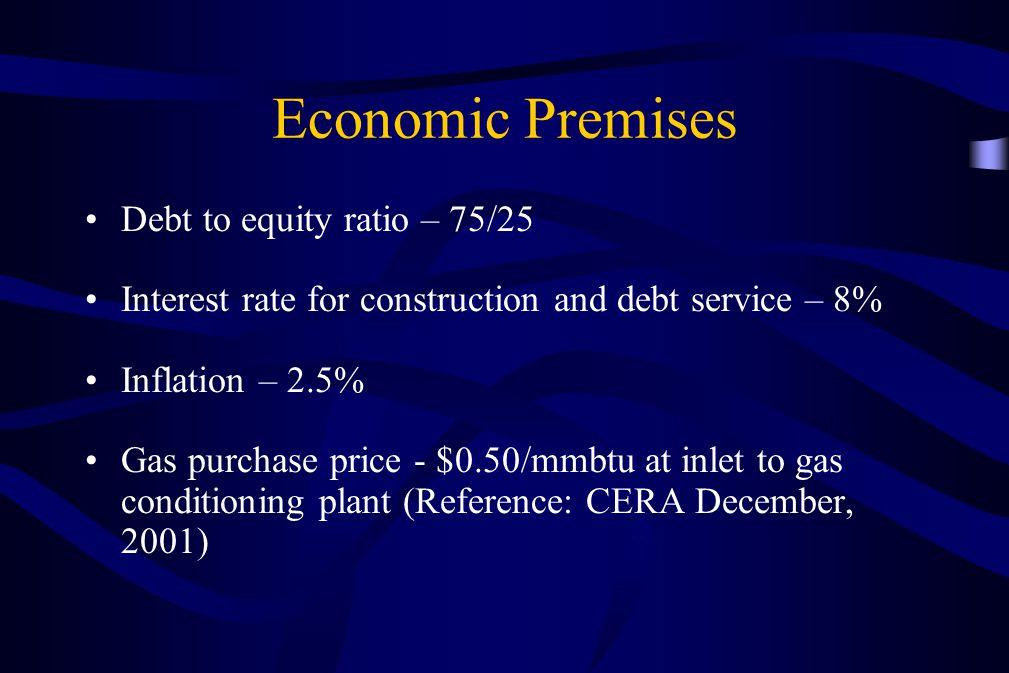 Economic Premises Debt to equity ratio – 75/25