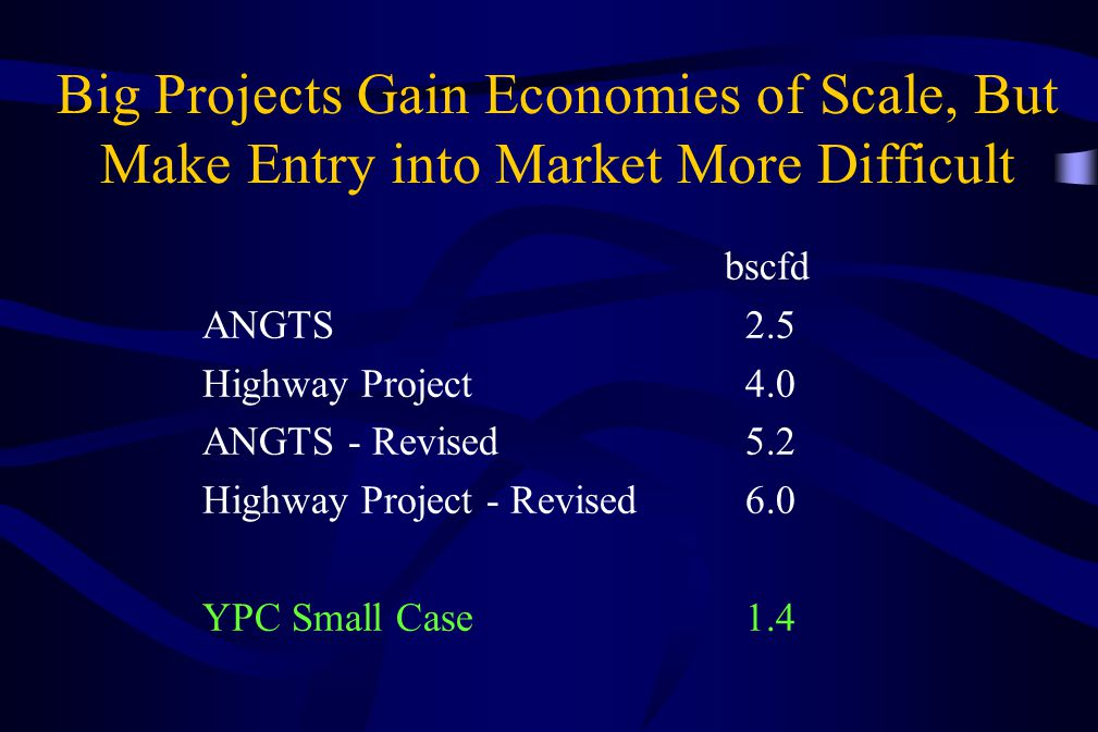 Big Projects Gain Economies of Scale, But Make Entry into Market More Difficult