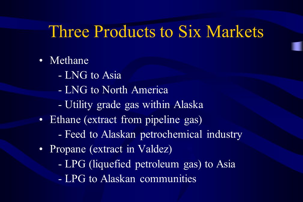 Three Products to Six Markets
