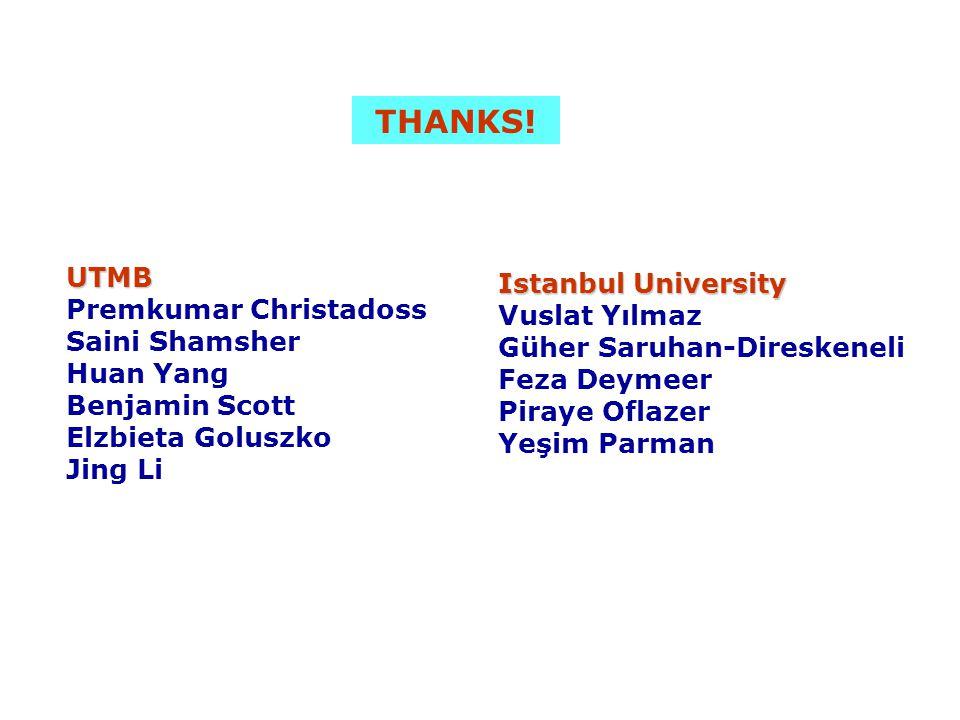 THANKS! UTMB Istanbul University Premkumar Christadoss Vuslat Yılmaz