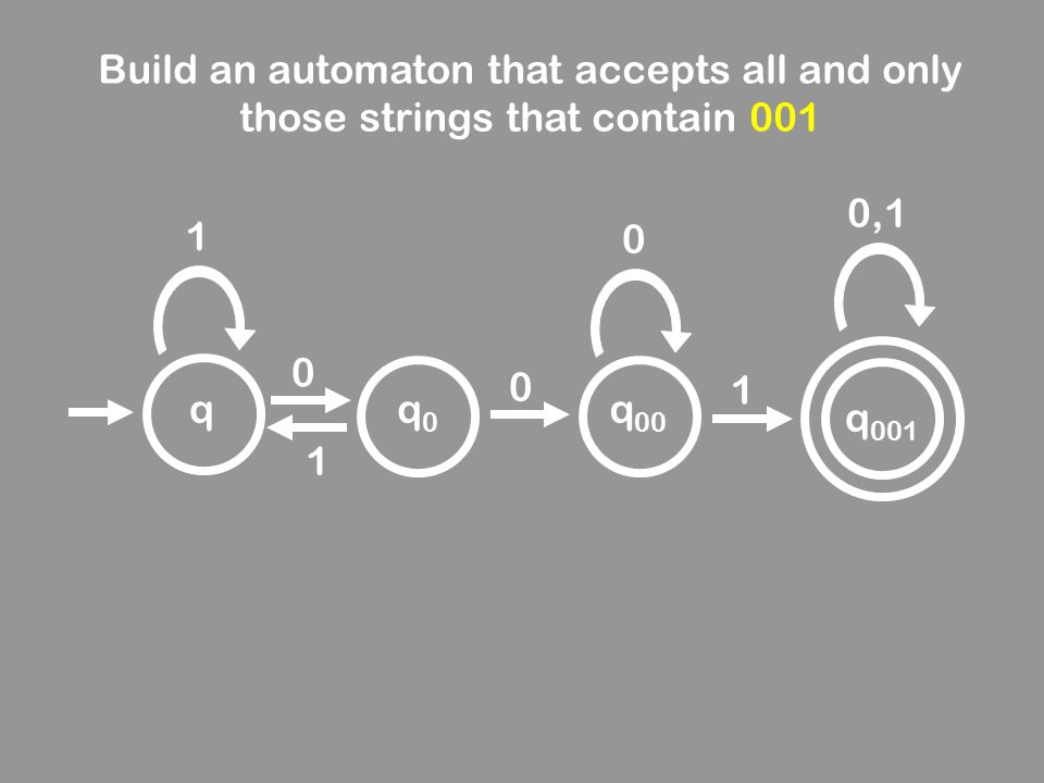 Build an automaton that accepts all and only those strings that contain 001