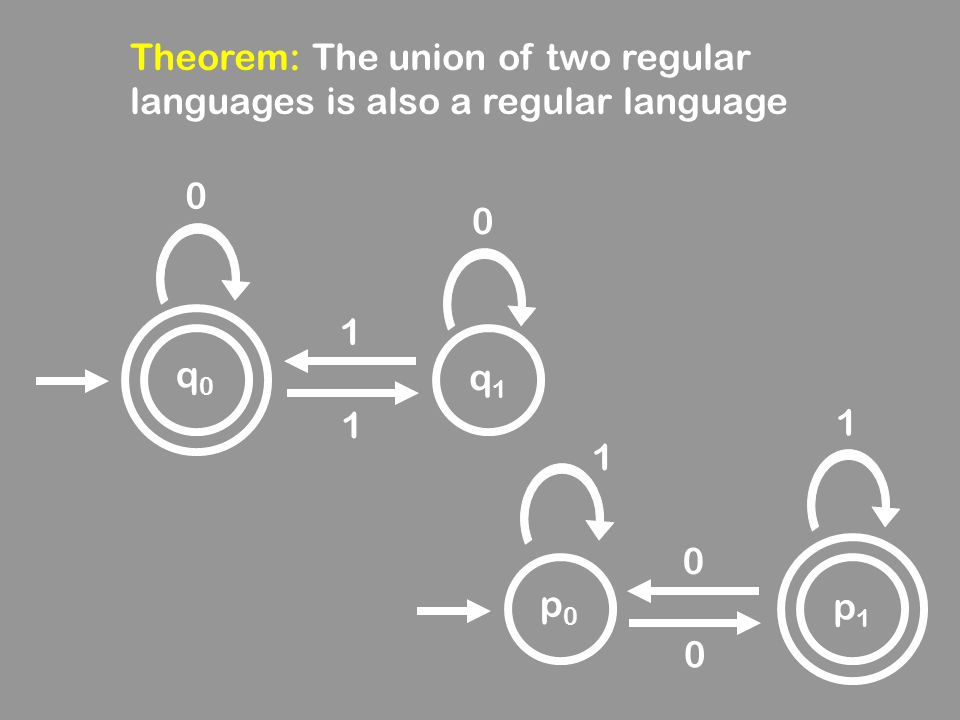 Theorem: The union of two regular languages is also a regular language