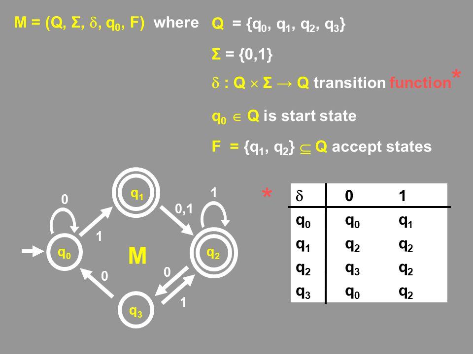 * M M = (Q, Σ, , q0, F) where Q = {q0, q1, q2, q3} Σ = {0,1}