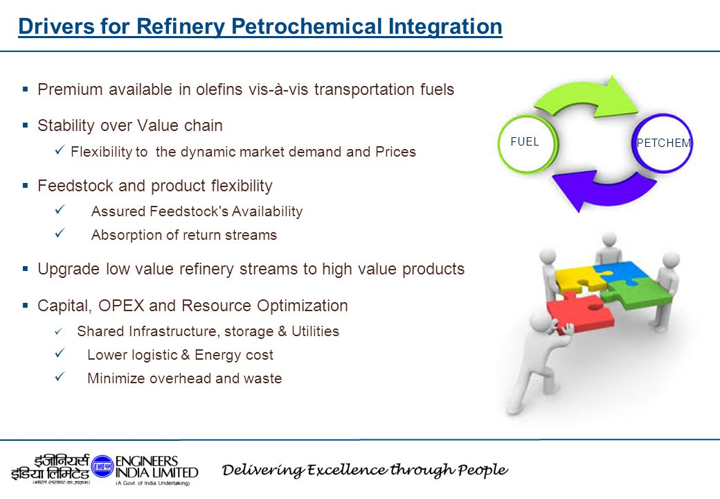 Drivers for Refinery Petrochemical Integration