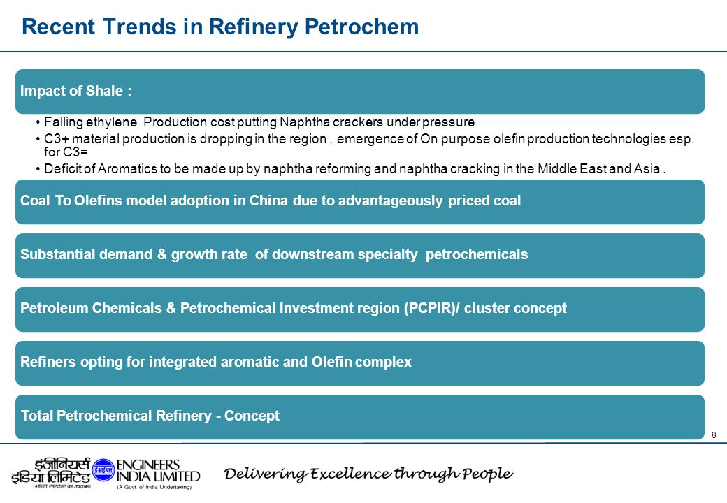 Recent Trends in Refinery Petrochem