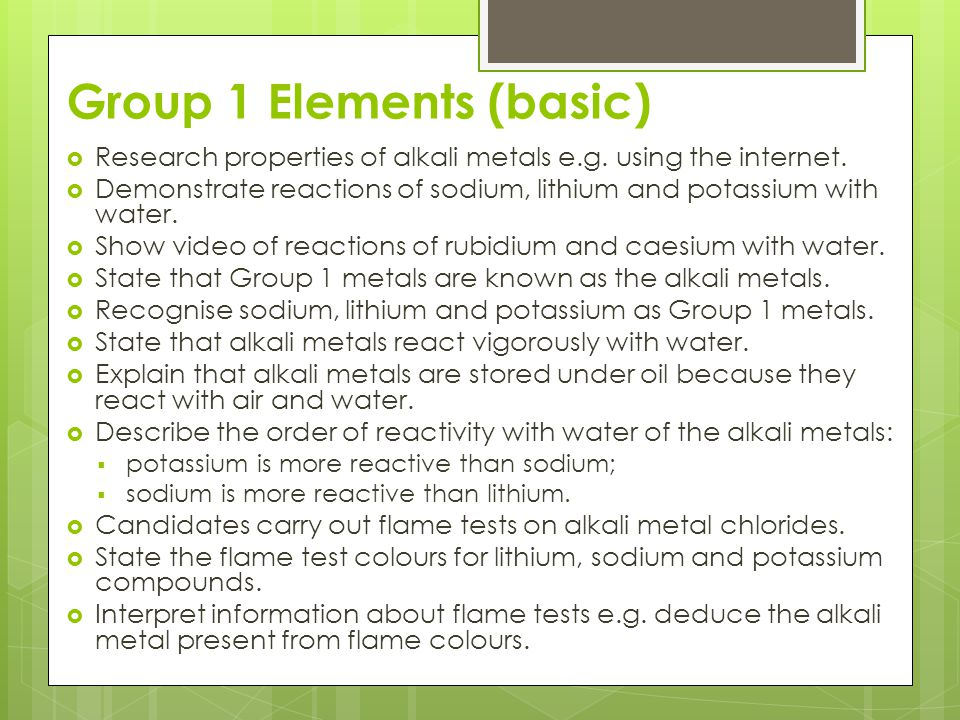 Group 1 Elements (basic)