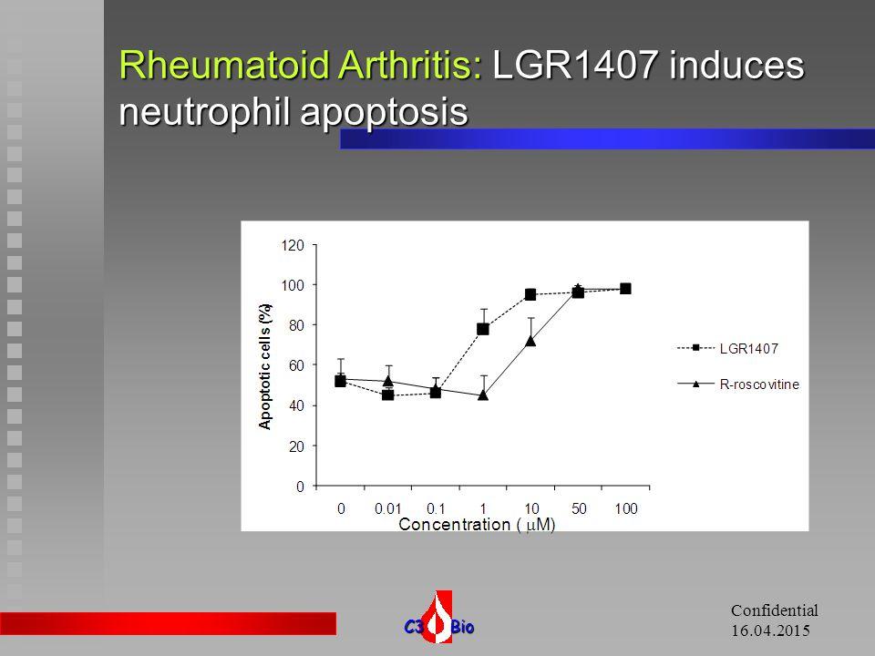 Rheumatoid Arthritis: LGR1407 induces neutrophil apoptosis