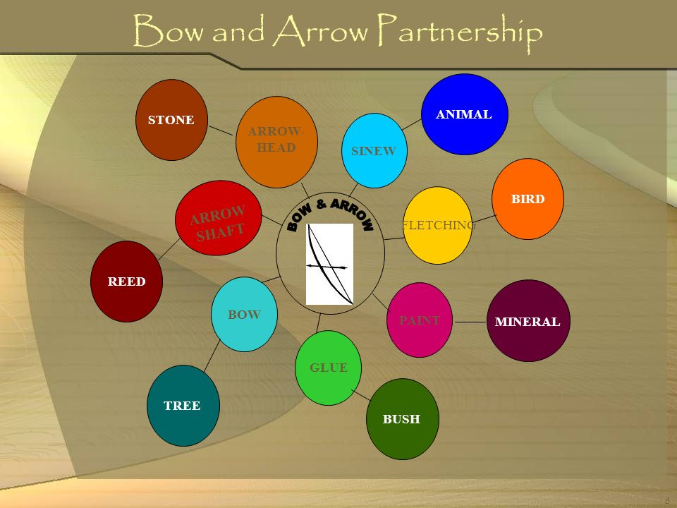 Bow and Arrow Partnership