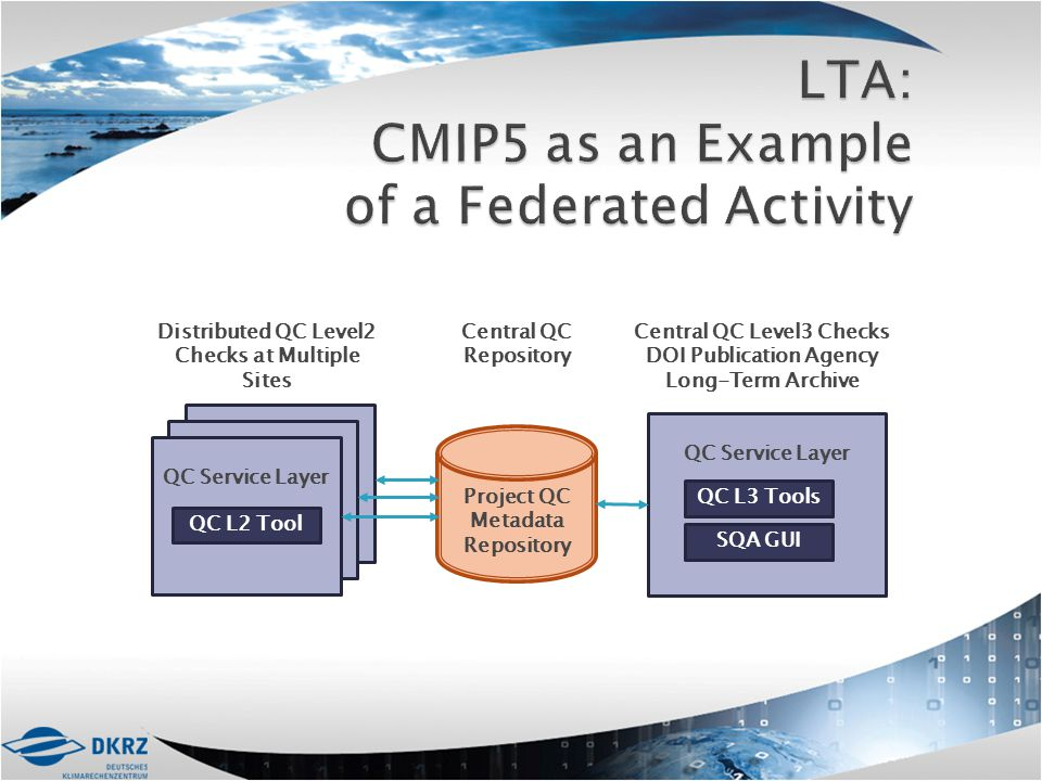 LTA: CMIP5 as an Example of a Federated Activity