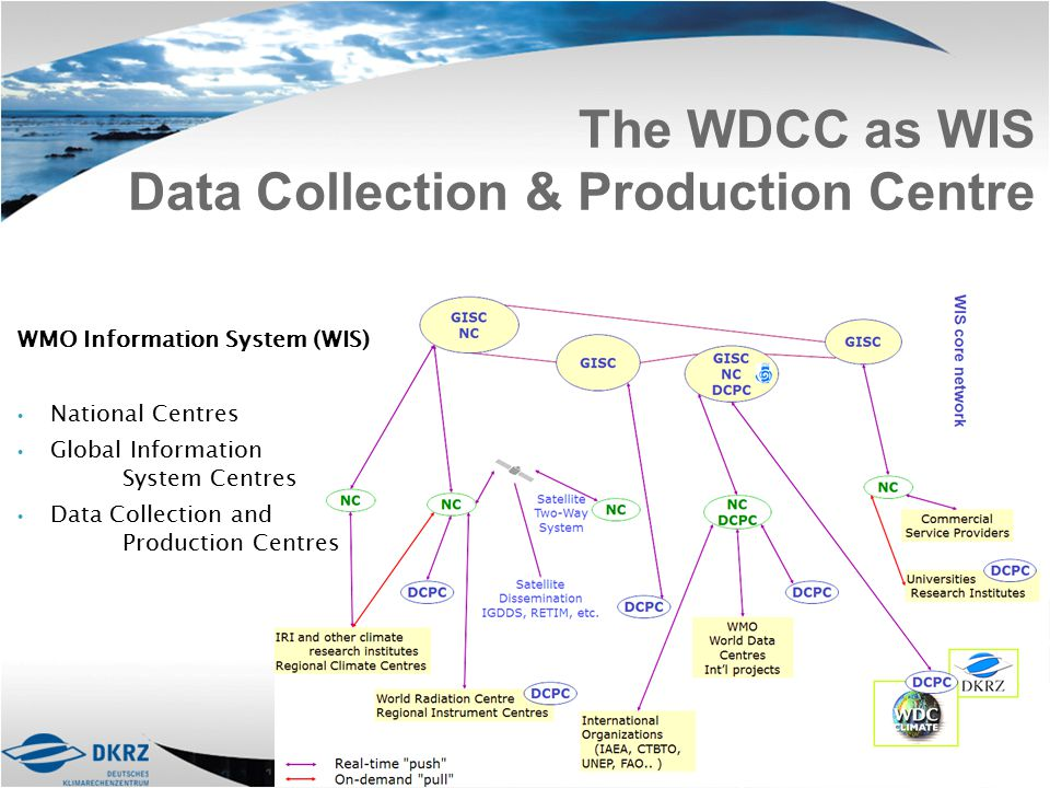 The WDCC as WIS Data Collection & Production Centre