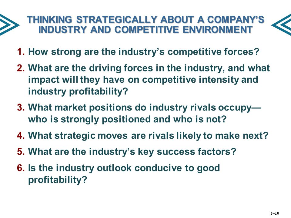 How strong are the industry's competitive forces