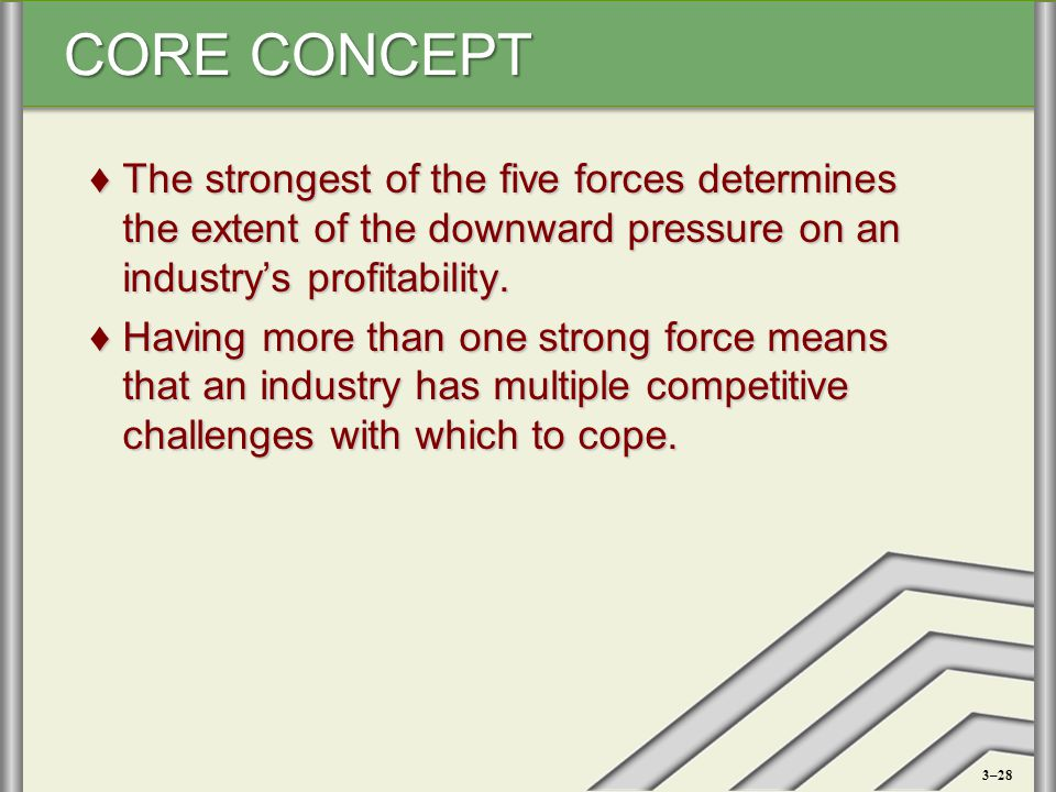 The strongest of the five forces determines the extent of the downward pressure on an industry's profitability.