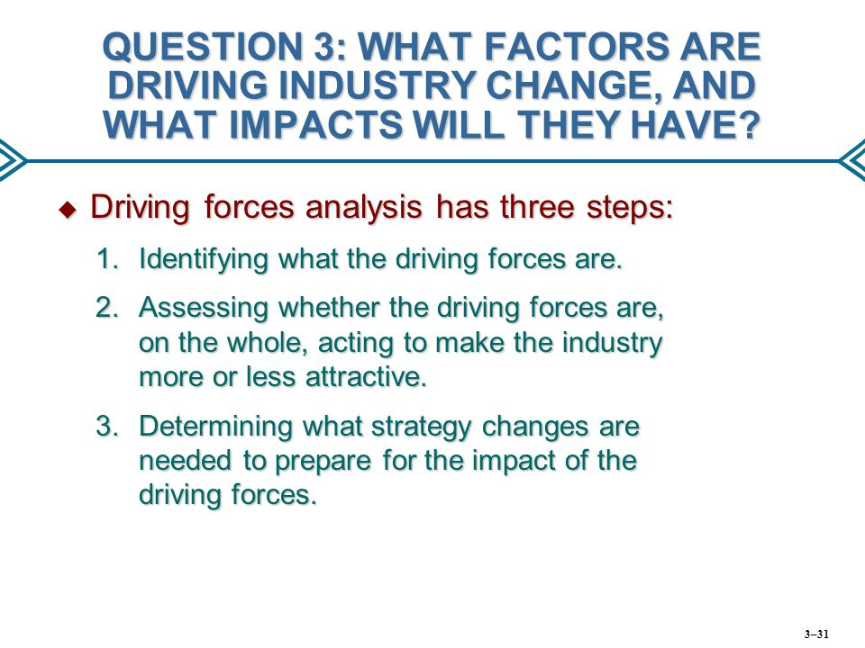 QUESTION 3: WHAT FACTORS ARE DRIVING INDUSTRY CHANGE, AND WHAT IMPACTS WILL THEY HAVE