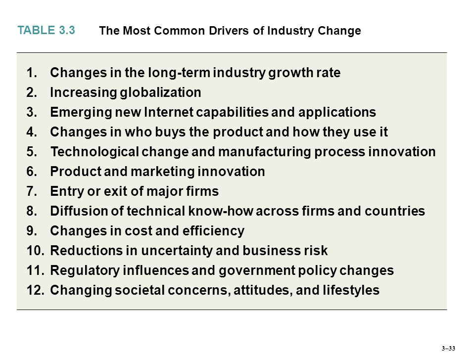 Changes in the long-term industry growth rate Increasing globalization