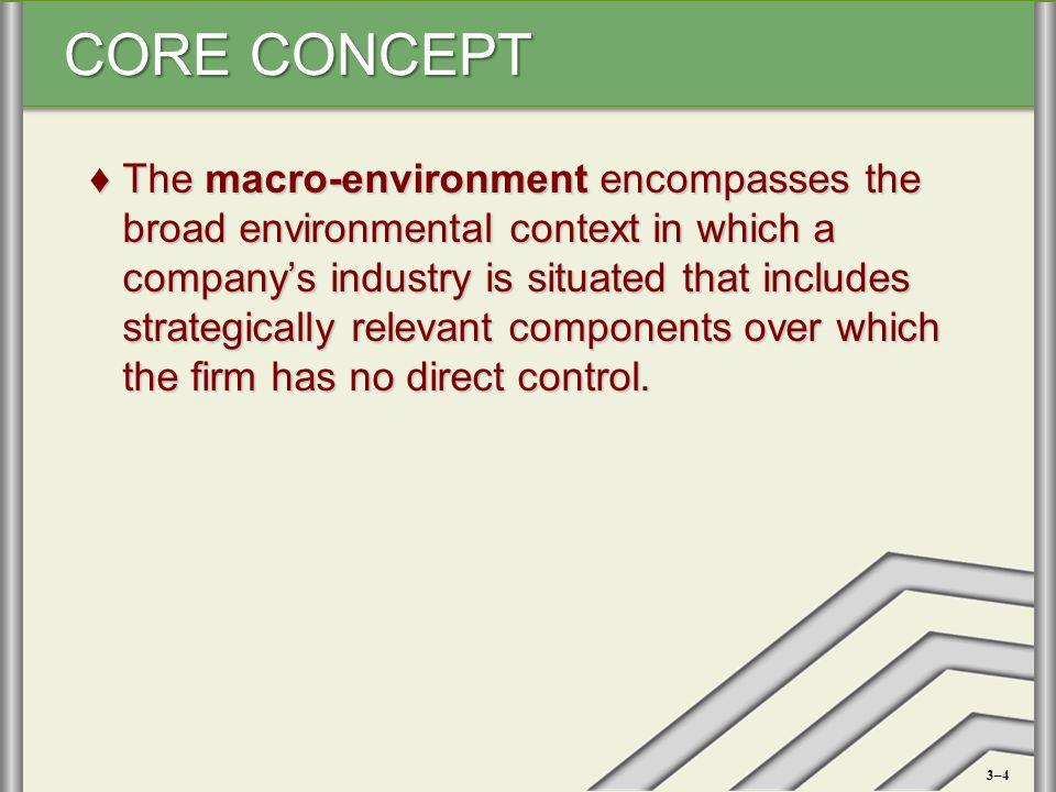 The macro-environment encompasses the broad environmental context in which a company's industry is situated that includes strategically relevant components over which the firm has no direct control.