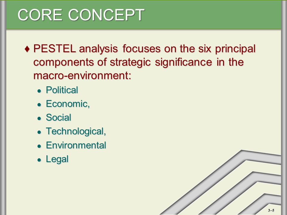 PESTEL analysis focuses on the six principal components of strategic significance in the macro-environment: