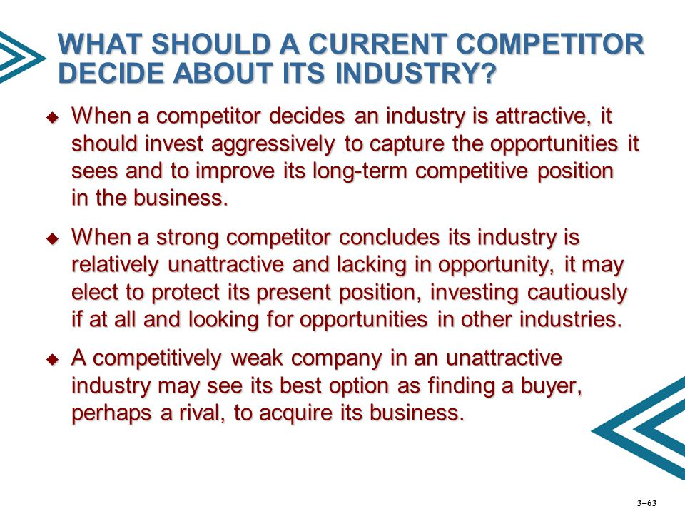 WHAT SHOULD A CURRENT COMPETITOR DECIDE ABOUT ITS INDUSTRY