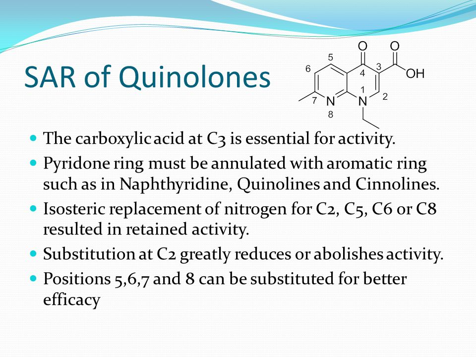 SAR of Quinolones The carboxylic acid at C3 is essential for activity.