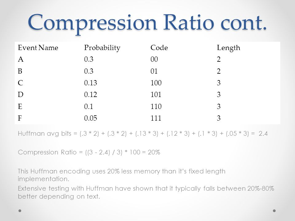 Compression Ratio cont.