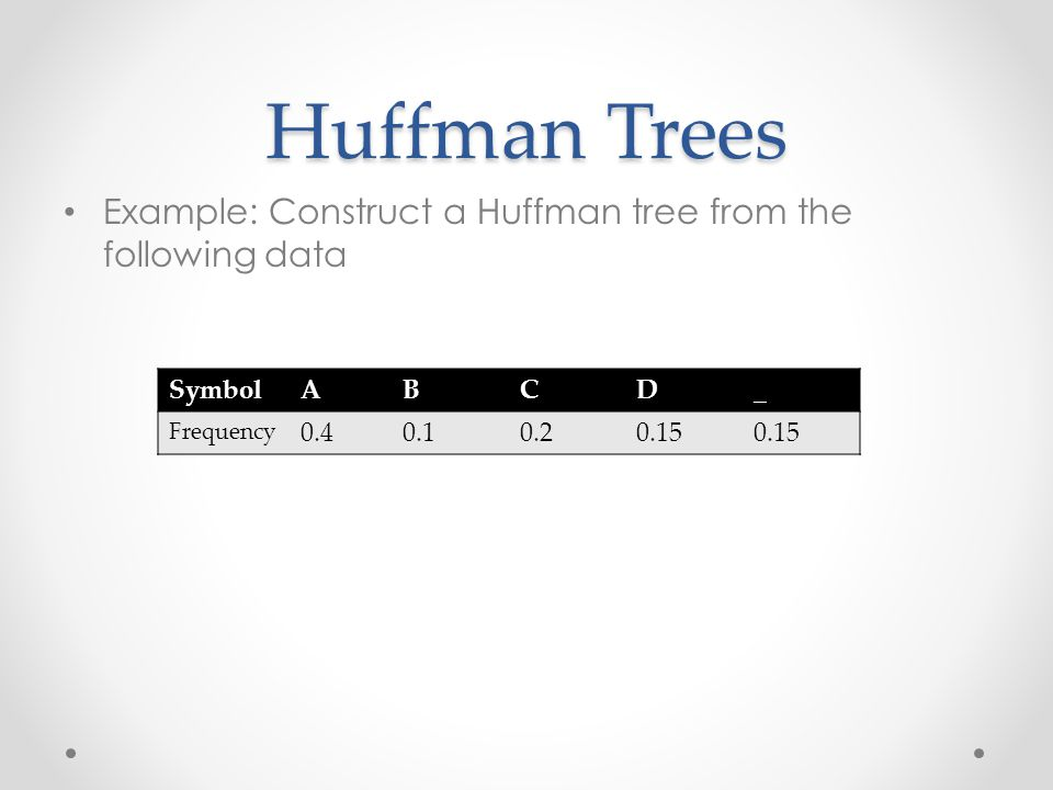 Huffman Trees Example: Construct a Huffman tree from the following data. Symbol. A. B. C. D. _.