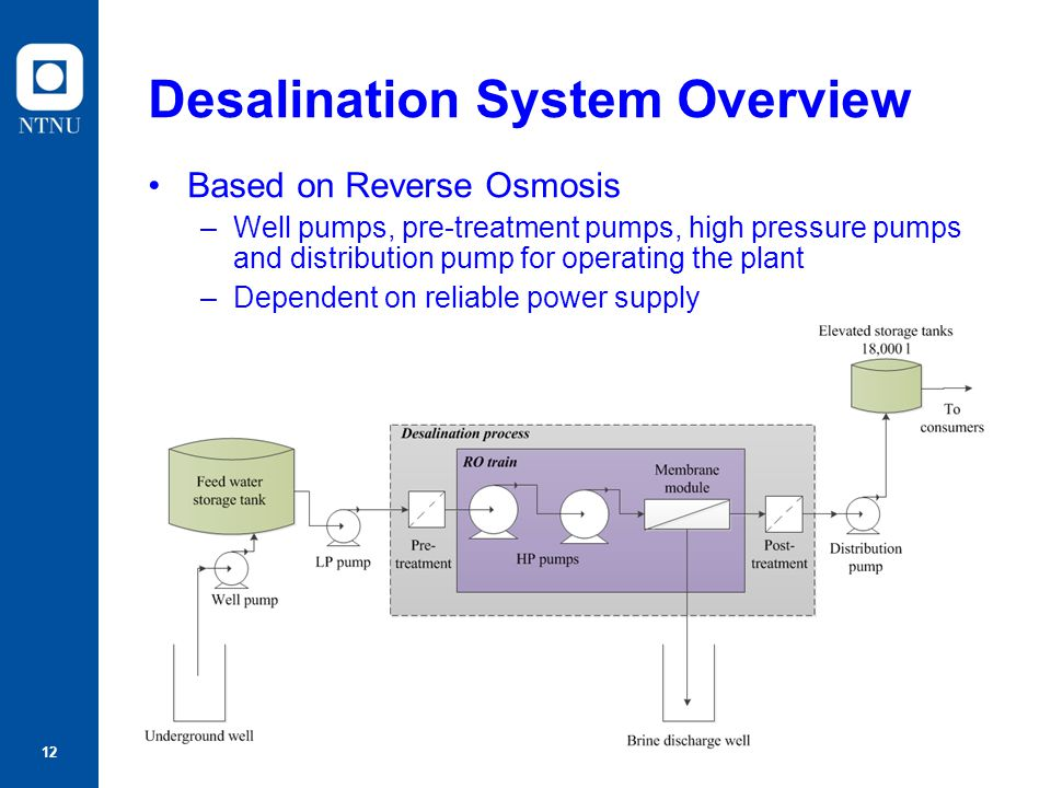 Desalination System Overview
