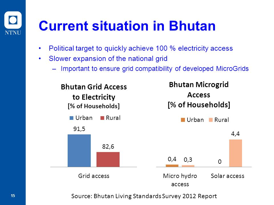 Current situation in Bhutan
